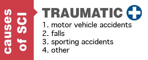 traumatic